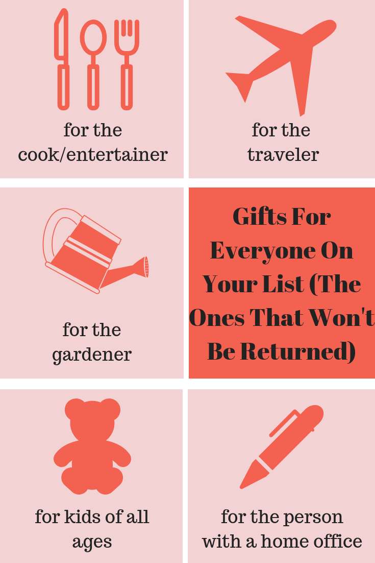 Project Design: Gift Guides