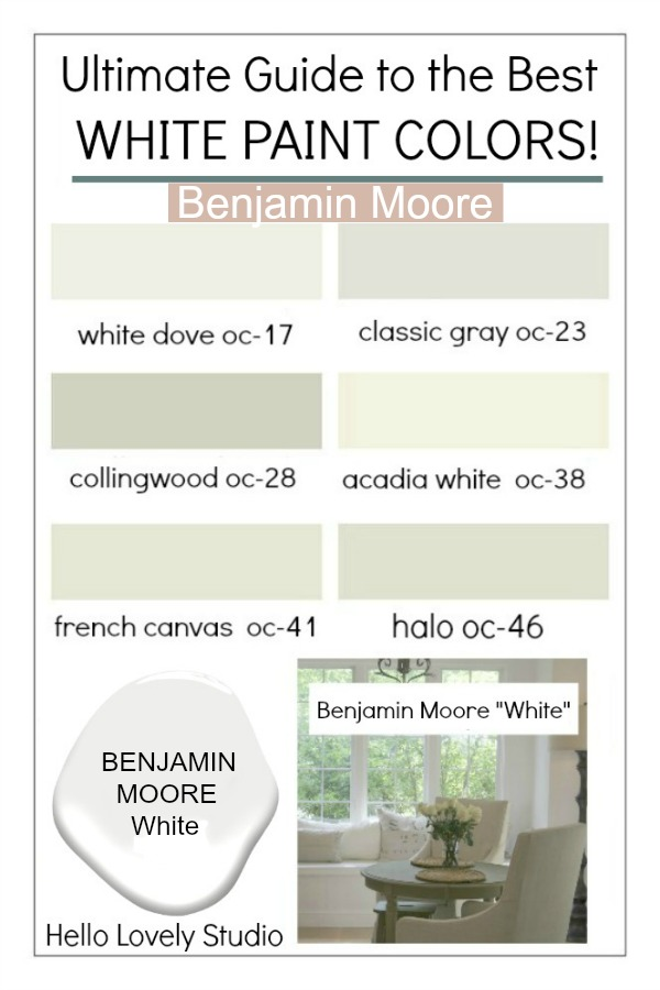 Ultimate Guide to the Best White Paint Colors.