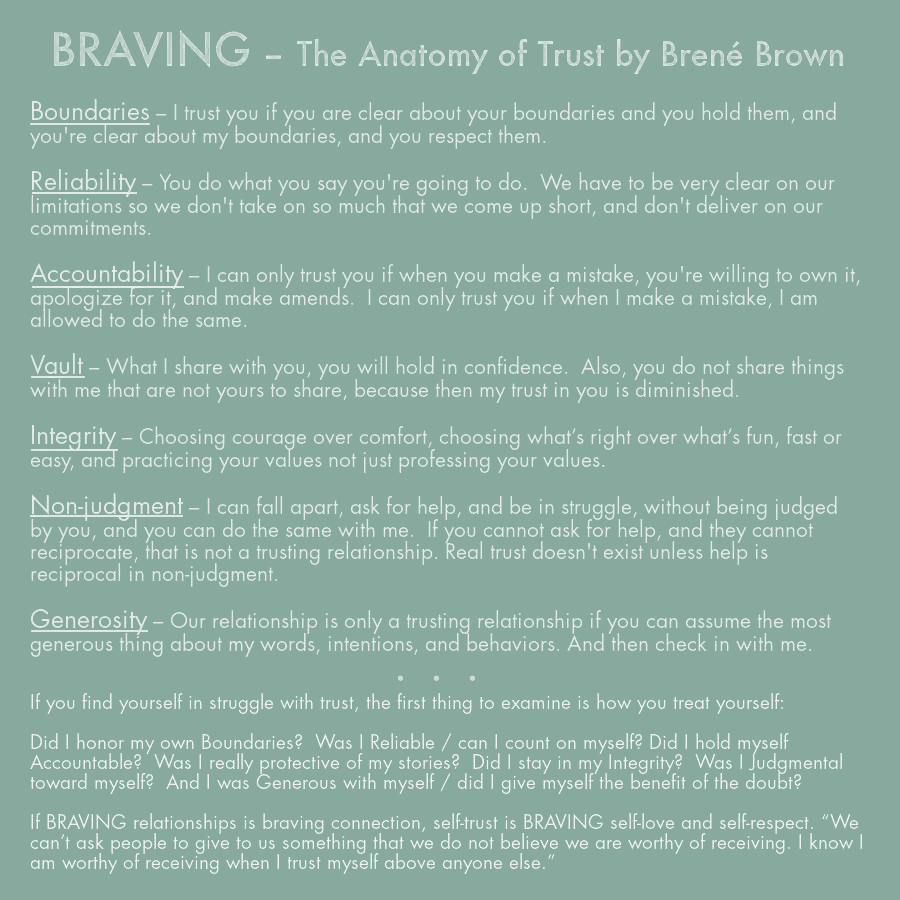 Braving infographic with wisdom from Brene Brown on Hello Lovely Studio. #brenebrown #braving #selfcare #personalgrowth