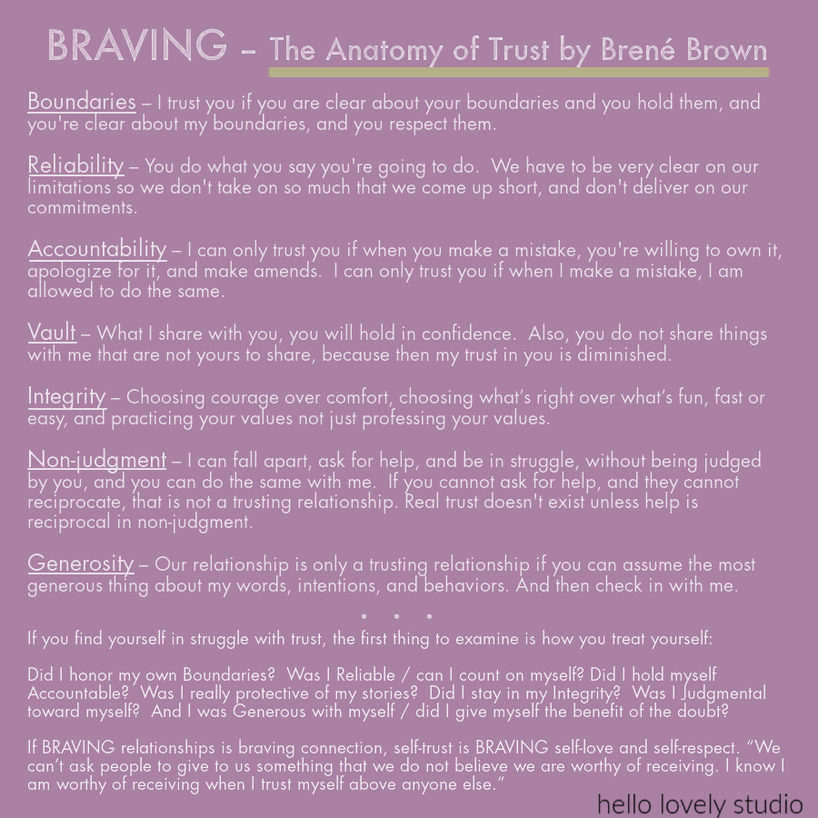 Brene Brown's manifesto about courage, trust, and integrity. #brenebrown #brenebrownquotes #quotes #couragequotes #trustquotes #braving