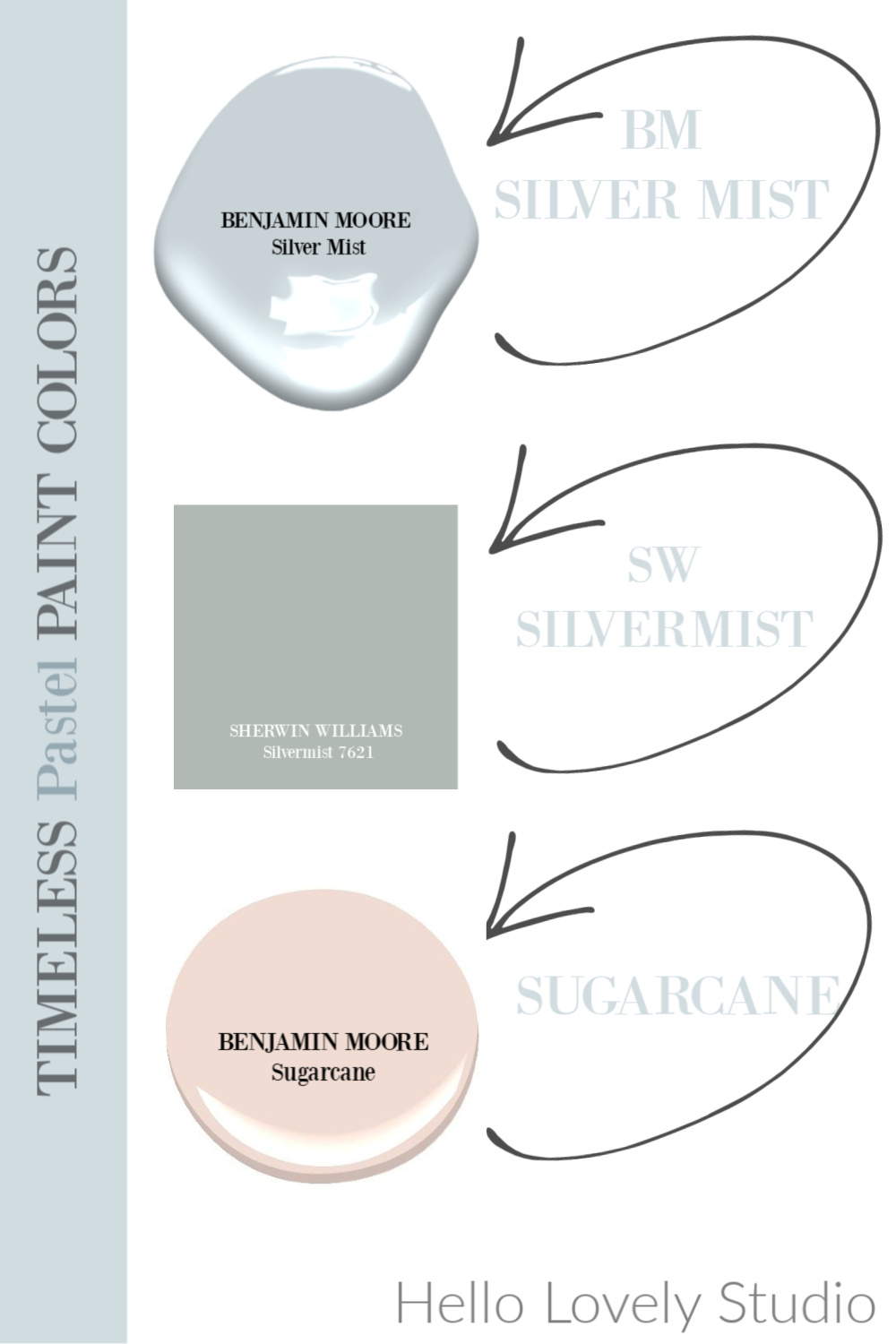 Timeless pastel paint colors to consider including SW Silvermist, BM Silver Mist and BM Sugarcane - Hello Lovely Studio. #paintcolors #frenchcountry #pastelpaint #interiordesign #romanticdecor #girlsbedrooms