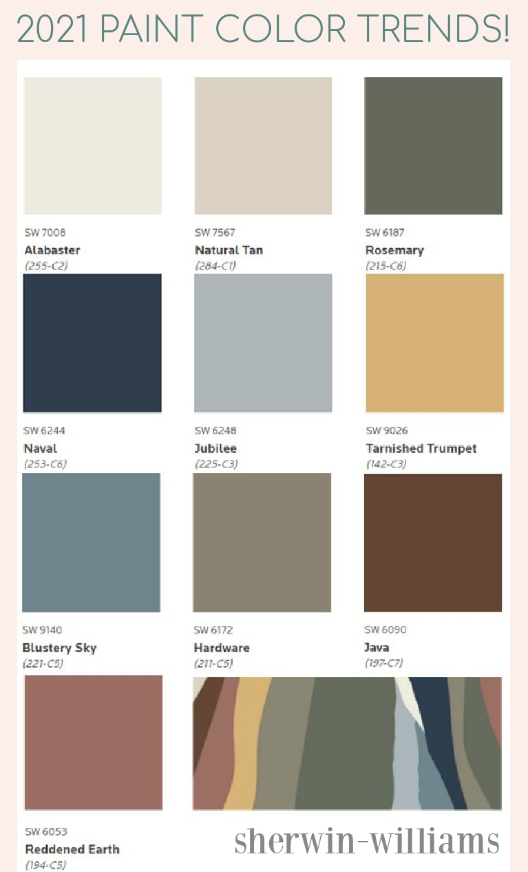 Paint Color Trends for 2021 from Sherwin-Williams - try these inspiring colors to freshen your own home. #paintcolors